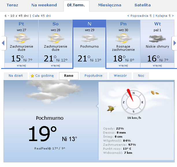 29.09.2013 - prognoza pogody