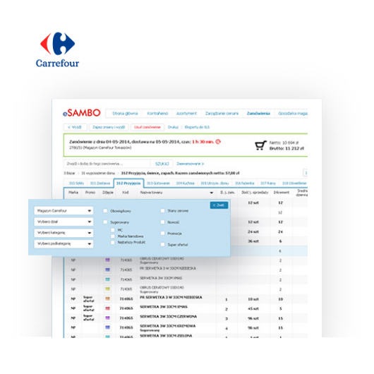 UsabilityLAB for Carrefour